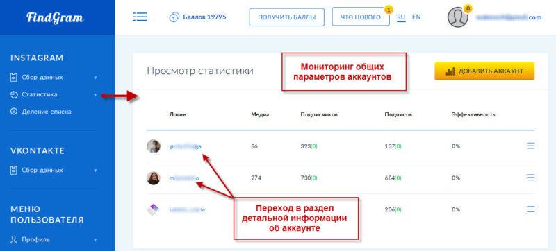 топ подписчиков инстаграм